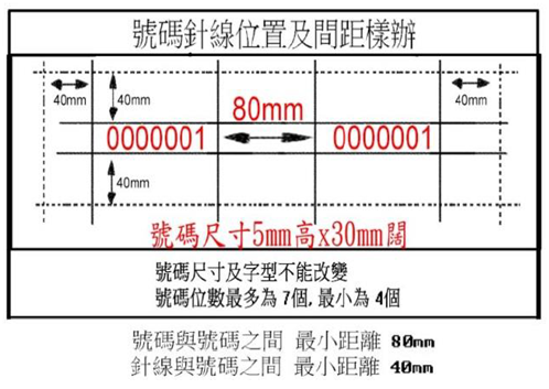 號碼針線位置及間距Sample